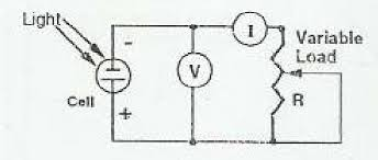 circuit diagram of solar cell ireleast info circuit diagram of solar cell the wiring diagram wiring circuit