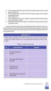 Kunci jawaban pkn kelas 8 aktivitas 1.4. Jawaban Pkn Kelas 8 Tabel 1 4 Brainly Co Id