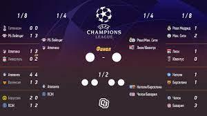 Финал лиги чемпионов уефа 2021 состоится 29 мая 2021 года. Liga Chempionov Sezona 2019 20 Setka Plej Off Sport Ekspress