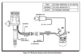 msd blaster coil wiring diagram ignition coil wiring with ballast resistor at Coil Wiring Diagram
