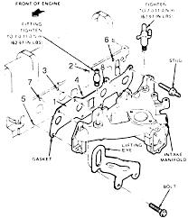Ford ranger remove manifold oil sensor