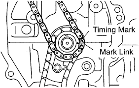 engine timing marks diagram wiring diagram repair guides engine mechanical components timing chainengine timing marks diagram 14