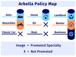 Thankfully, with arbella insurance, you're always prepared. Arbella Address Insurance Payment Home Or Auto Insurance