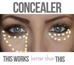 semoga artikel ini bermanfaat untuk sista semua belajar cara makeup yang ringkas dan betul