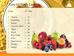 Fruit Gi Index Chart 31 Efficient What Is Low Gi Food Chart