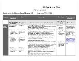 90 Day Action Plan Template Aesthetecurator Com