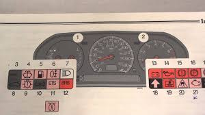 Volvo V70 Dash Lights Volvo S70 Dashboard Warning Lights Symbols