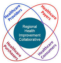 stakeholders in healthcare structure of health improvement collaborative health improvement