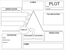 Plot Diagram Template Free Word Excel Documents Download