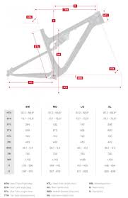 Mtb Geometry Chart Pipeline Geometry Chart Singletracks Mountain Bike News