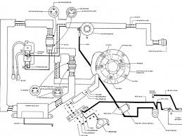 wiring diagram 1979 johnson outboard the wiring diagram johnson outboard wiring diagram nilza wiring diagram