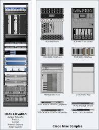 data center visio stencil shefalitayal