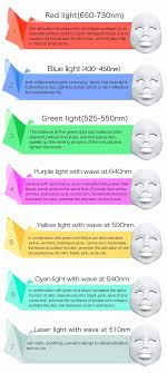 Color Therapy Chart Led Light Face Therapy Color Chart Www Bedowntowndaytona Com