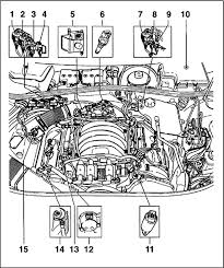 2003 chevy 2 2l engine diagram wiring library 2003 chevy 2 2l engine diagram