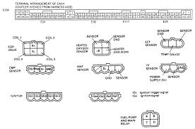 repair guides electronic engine controls engine control module 98 Suzuki Sidekick Engine at 1998 Suzuki Sidekick Engine Comp Fuse Box