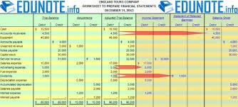Worksheet Accounting Barca Fontanacountryinn Com