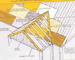 porch roof framing plans home improvements with front porch