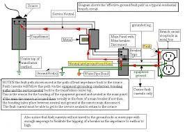 homeline load center wiring diagram Square D Breaker Box Wiring Diagram square d homeline load center wiring diagram wiring diagram and 100 amp square d breaker box wiring diagram