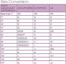 Size Conversions Uk Us European