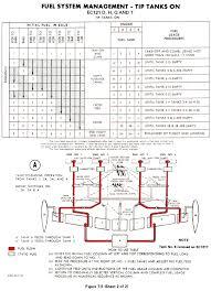 Lockheed L 1049 Performance Charts For Fs2004