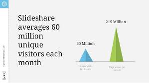 slede share slideshare stats 1 638 jpg cb 1402320399