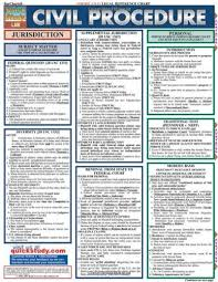 Civil Procedure Quickstudy Law Import It All