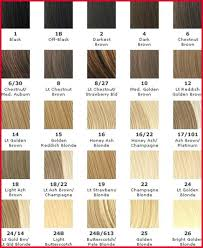 Hairstyles Hairstyles 54104 Types Of Blonde Hair Color