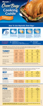 Reynolds Turkey Bag Cooking Chart Fillable Online Click To See The Reynolds Turkey Oven Bags