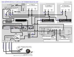 xbox av wiring diagram wiring library final av design click to enlarge