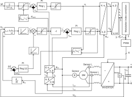 torque structure control of high speed drive value was maintained  5 torque structure control of high speed drive value was maintained approximately 85%