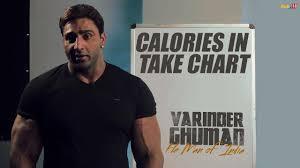 Varinder Ghuman Diet Chart Varinder Ghuman Calories In Take Chart Health V Logs