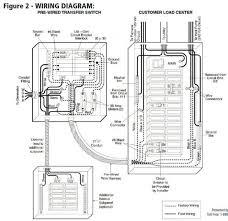 gen tran wiring diagram gen transfer switch wiring diagrams gentran 20216 manual at Generator Manual Transfer Switch Wiring Diagram