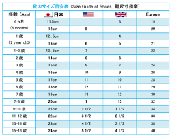 Height Of A 2 Year Old Chart Size Guide Japanese Brand Childrens Clothing Online Petit