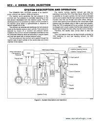 isuzu ftr engine diagram isuzu wiring diagrams isuzu ftr engine diagram