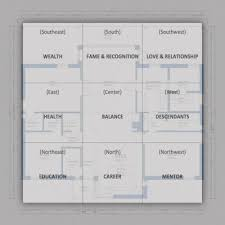Bedroom Bagua Chart How To Use A Bagua Map Lovetoknow