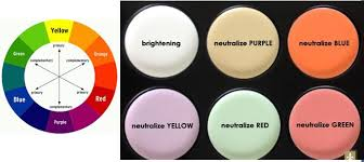 correctors work as per the colour wheel so if you have purple imperfections use a
