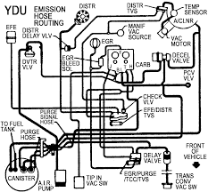 72 chevy blazer wiring diagram images 72 chevy truck fuse diagram 72 chevy c10 wiring diagram diagrams pictures