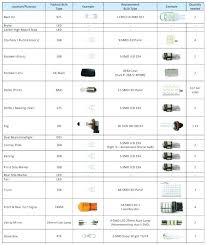 Automotive Led Conversion Chart Led Bulbs Conversion Chart Loginbola Co