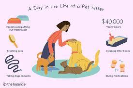 Pet Sitter Profile Examples Pet Sitter Job Description Salary Skills More