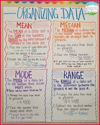 Mean Median Mode Anchor Chart Oreo Stacking Contest For Mean Median Mode Lesson Math
