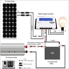 wiring diagrams for solar wiring diagram expert