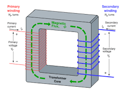 chapter 6 energy sustainability, part 3b principles of transformer equation at Transformer Schematic