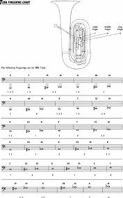 B Flat Tuba Finger Chart Fingering Charts Solon Springs Band