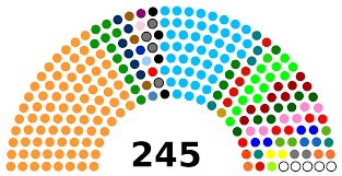 Congress Seating Chart State Of The Union Rajya Sabha Wikipedia