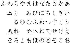 Font used to create handwriting worksheets by primary teachers to ...