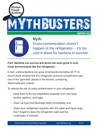 Food Safety Course Answers Home Food Safety Mythbusters Fight Bac
