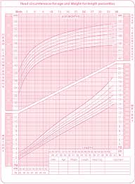Growth Chart Babies Canada Baby Height Percentile Online Charts Collection