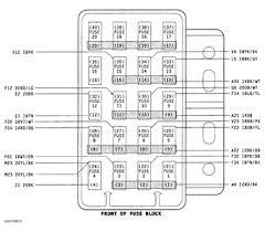 1995 jeep wrangler fuse box diagram meteordenim 95 jeep wrangler fuse box diagram 1995 jeep wrangler fuse box diagram ccedd34 enchanting photoshots wiring diagrams layout 1994 cherokee 32900 medium