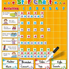 How To Do A Star Chart Large Star Chart