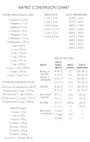 Spoon Sizes Chart Full Size Of 2 Us Tablespoons Milliliters